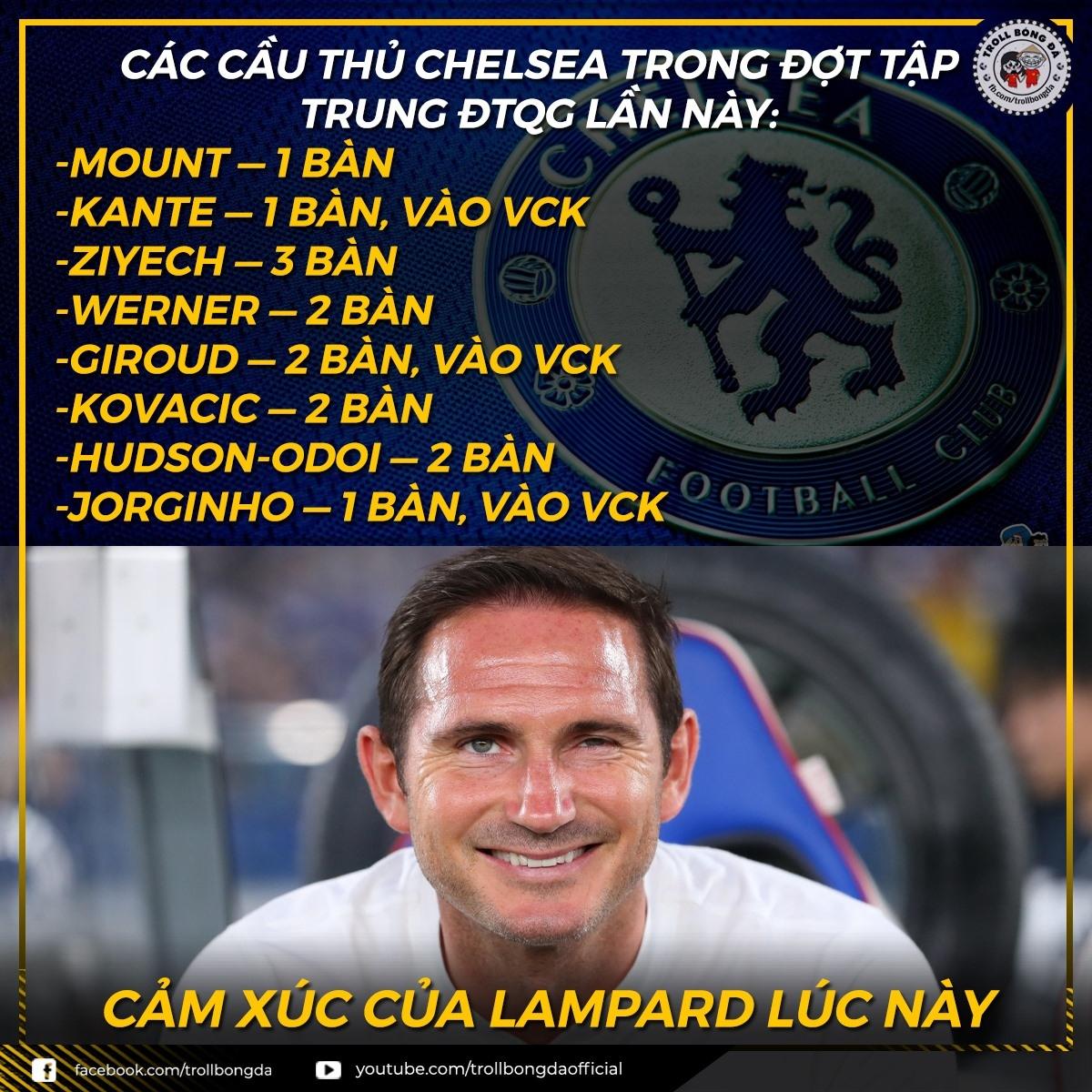 """Chelsea sẵn sàng """"nhuộm xanh"""" Premier League. (Ảnh: Troll Bóng Đá)"""
