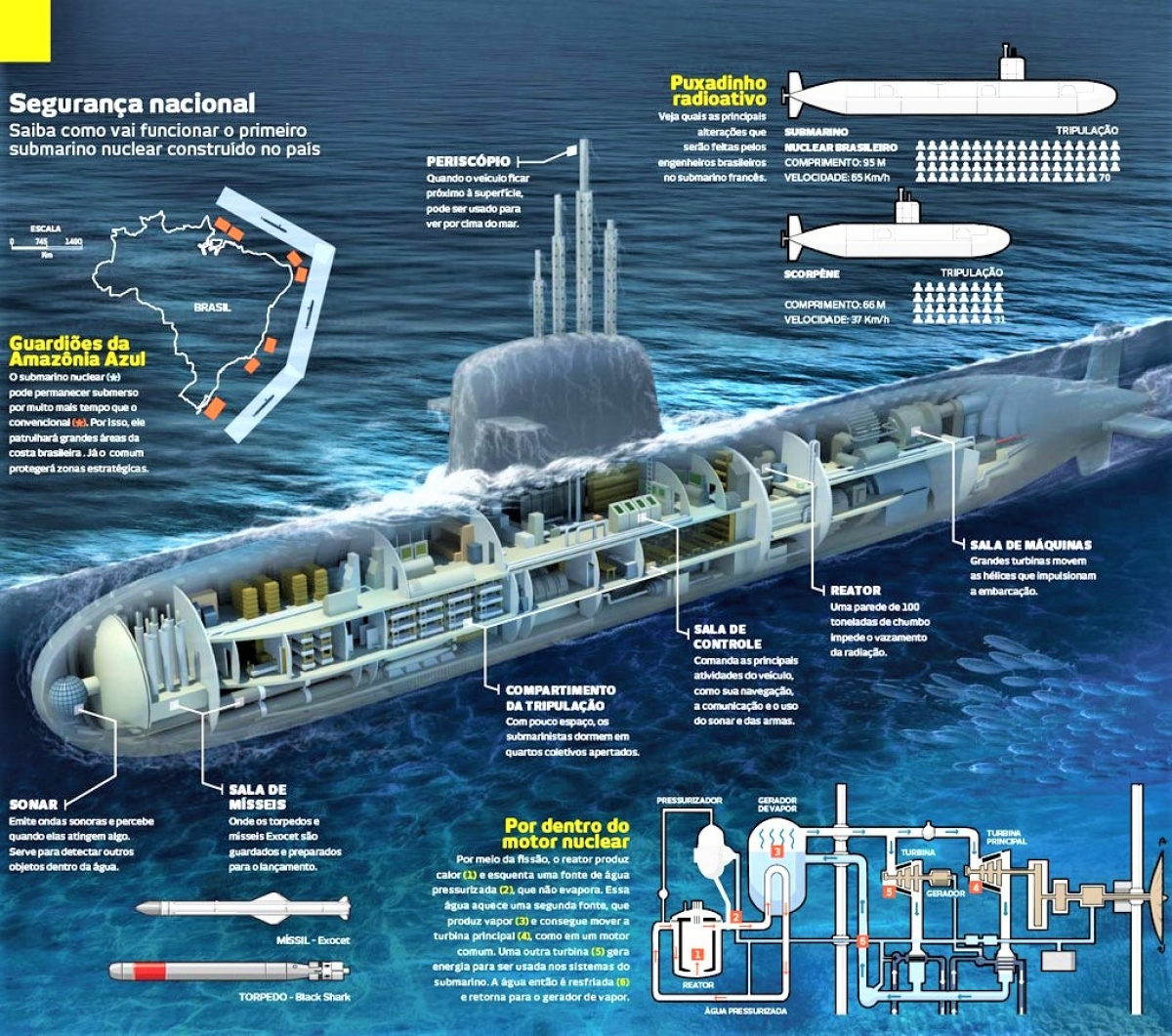 """Tàu ngầm chạy bằng năng lượng hạt nhân SN-BR """"Álvaro Alberto"""" của Brazil; Nguồn: freerepublic.com"""