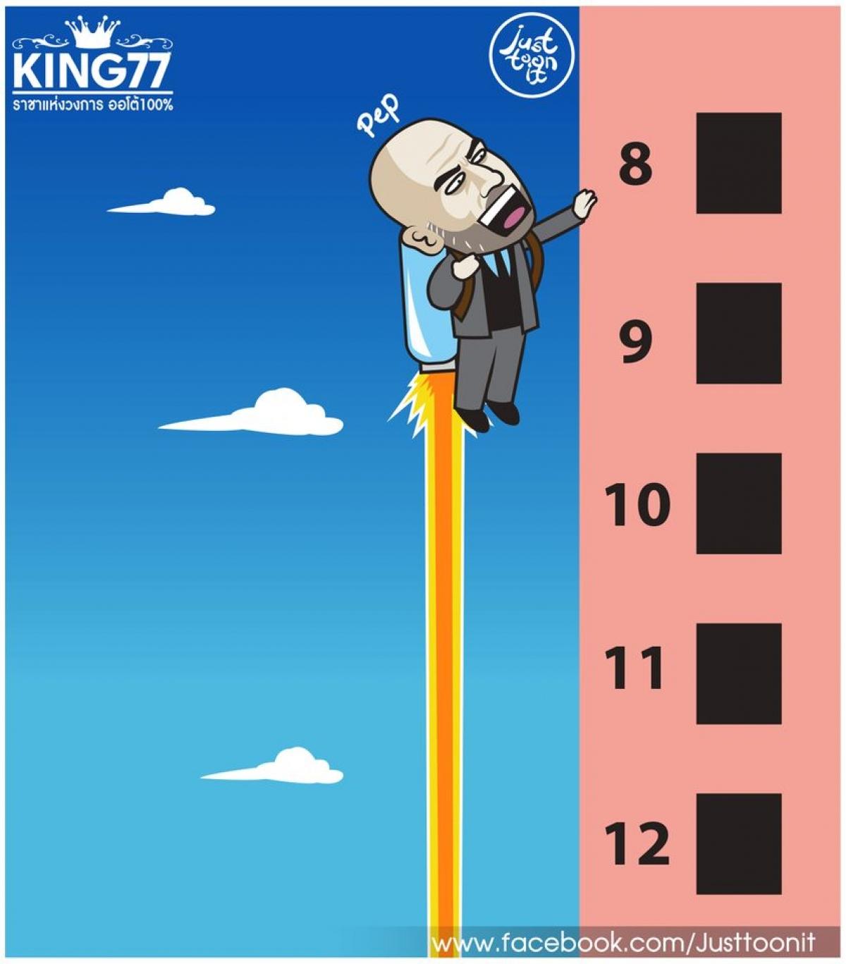 Chiến thắng 5-0 trước Burnley tại vòng 10 Premier League giúp thầy trò HLV Pep Guardiola leo lên vị trí thứ 8.