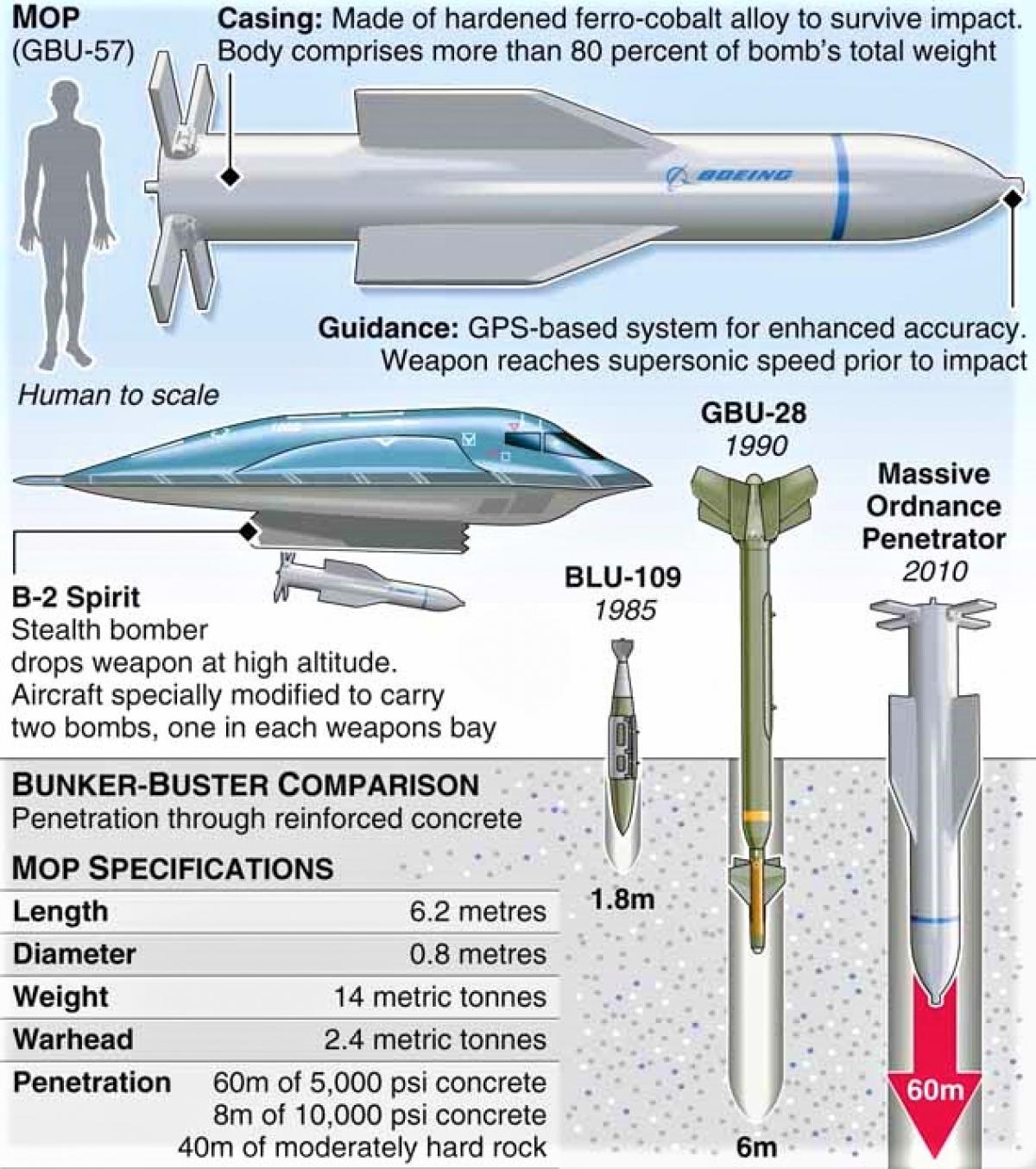 Mỹ còn muốn bán cả loại bom mạnh nhất từ kho vũ khí phi hạt nhân của mình cho Israel; Nguồn: jejaktapak.com