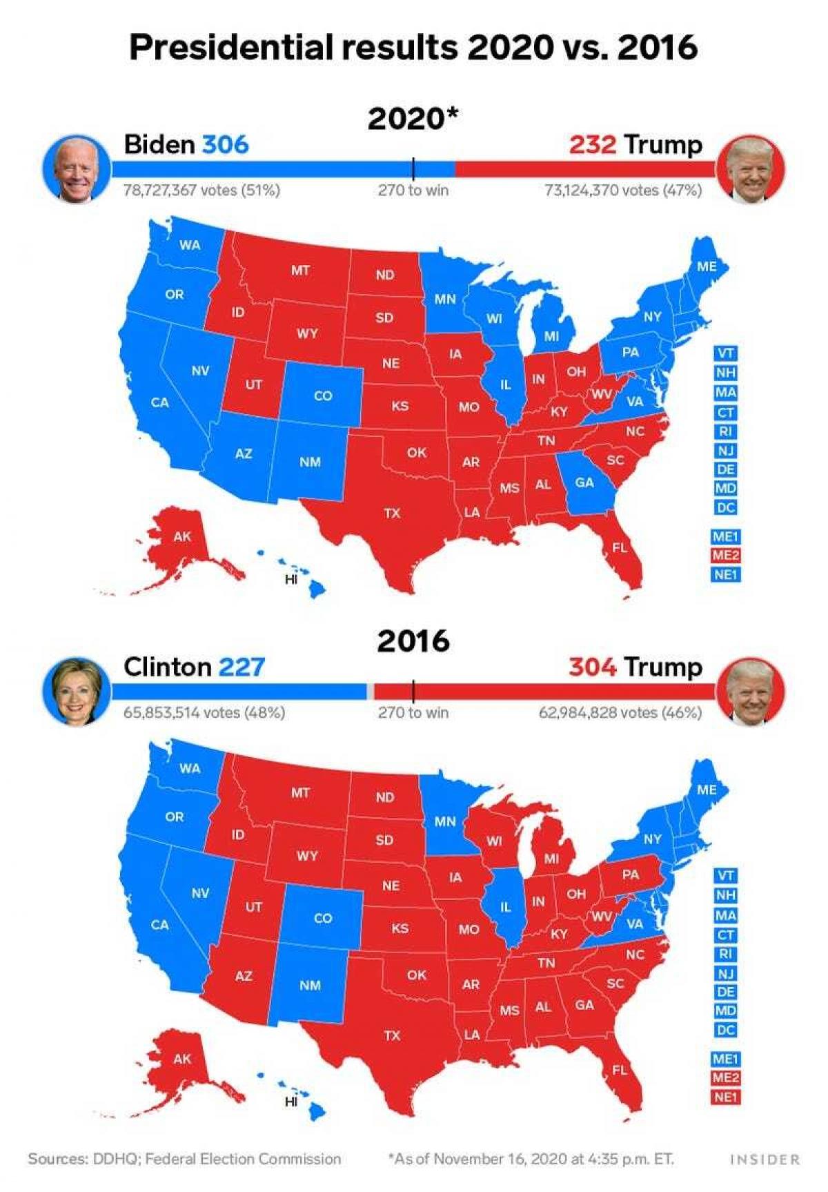 Bản đồ đại cử tri năm 2020 và năm 2016. Ảnh: Business Insider