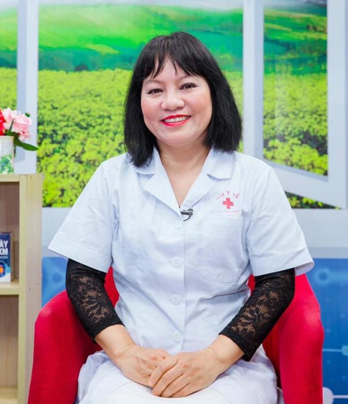 Th.s Bs.Nguyễn Thị Hằng – Bệnh viện Tuệ Tĩnh.