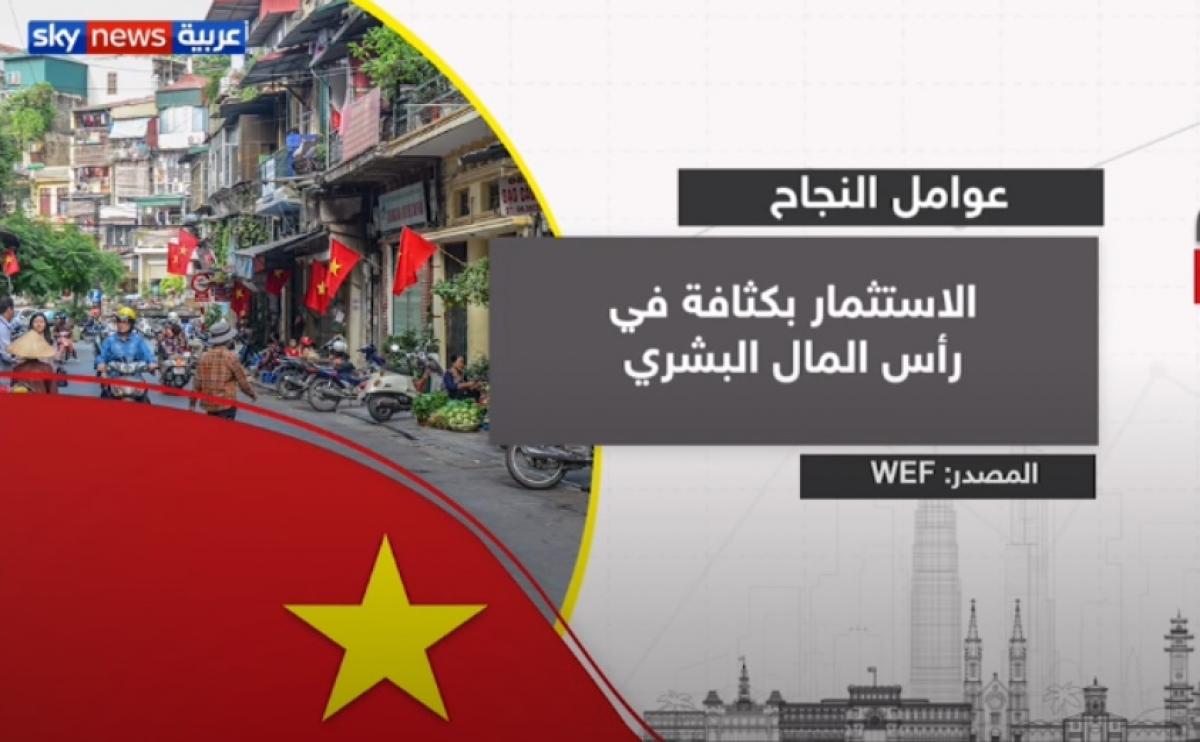 Báo chí Ả-rập đánh giá cao sự phát triển của Việt Nam.