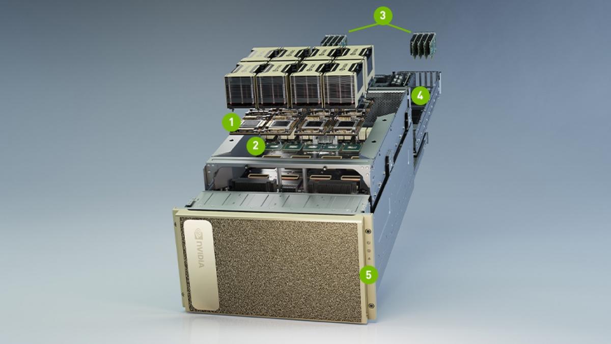 Nvidia công bố máy chủ DGX Station A100 thế hệ thứ 2 với 4 GPU 80GB. (Ảnh: KT)