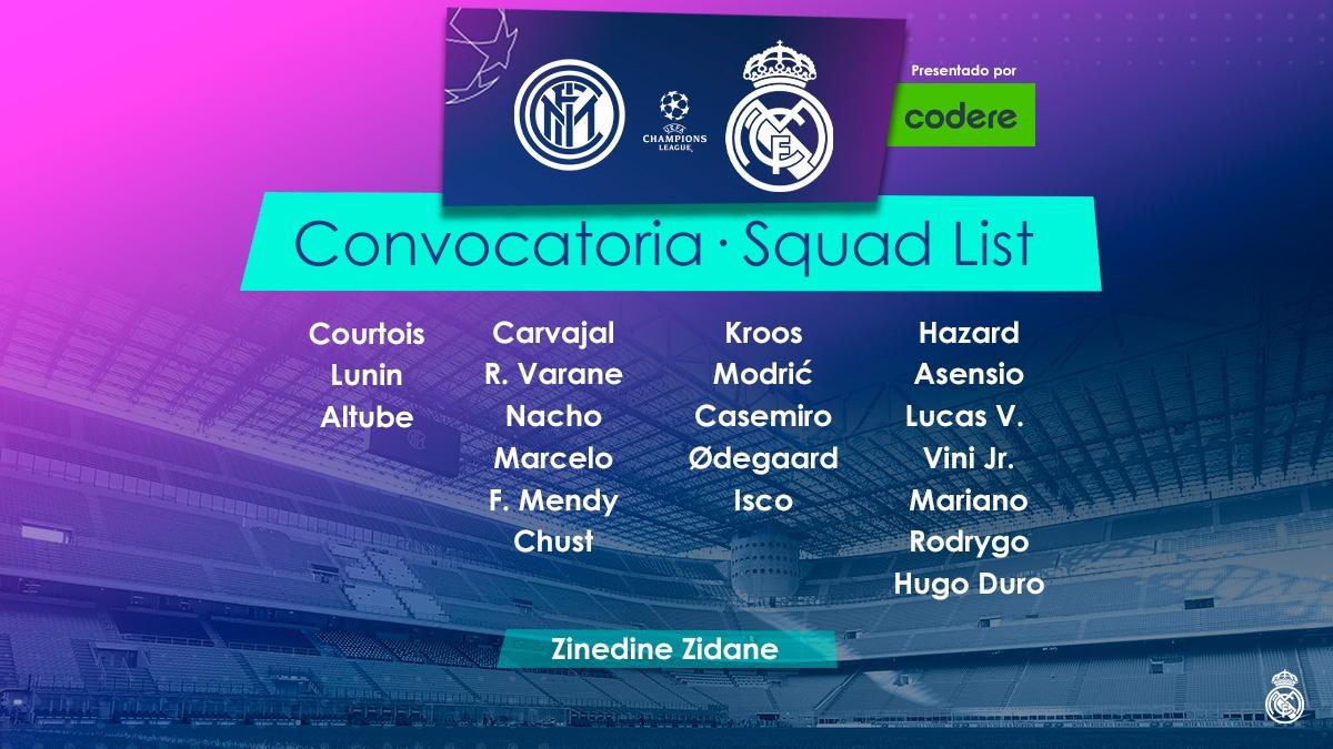 Danh sách cầu thủ Real Madrid ở trận gặp Inter Milan.