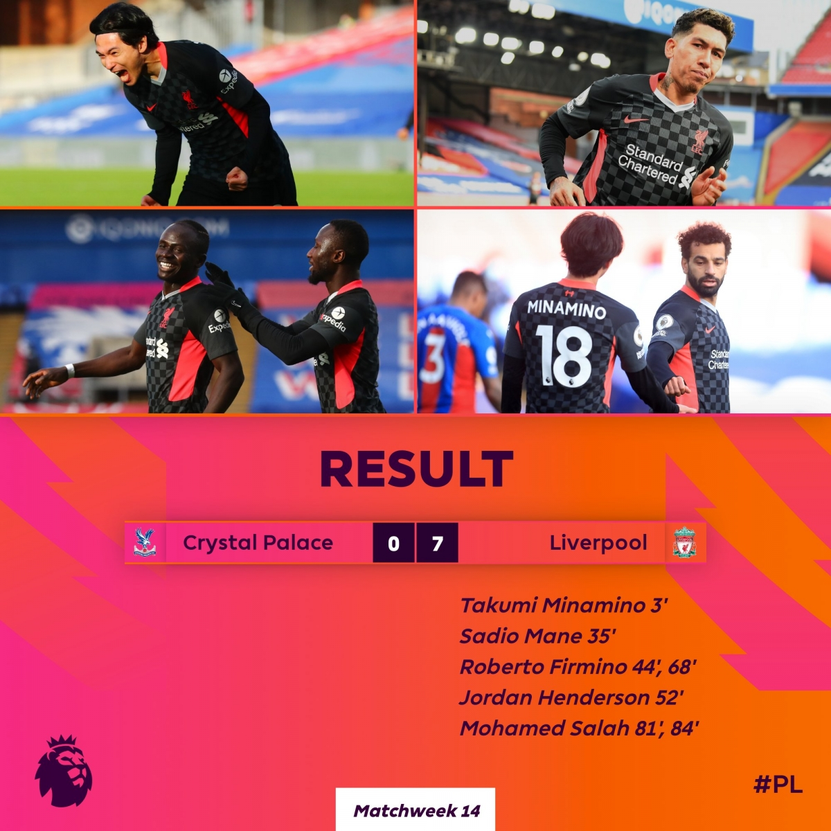 Liverpool thắng hủy diệt ở vòng 14.