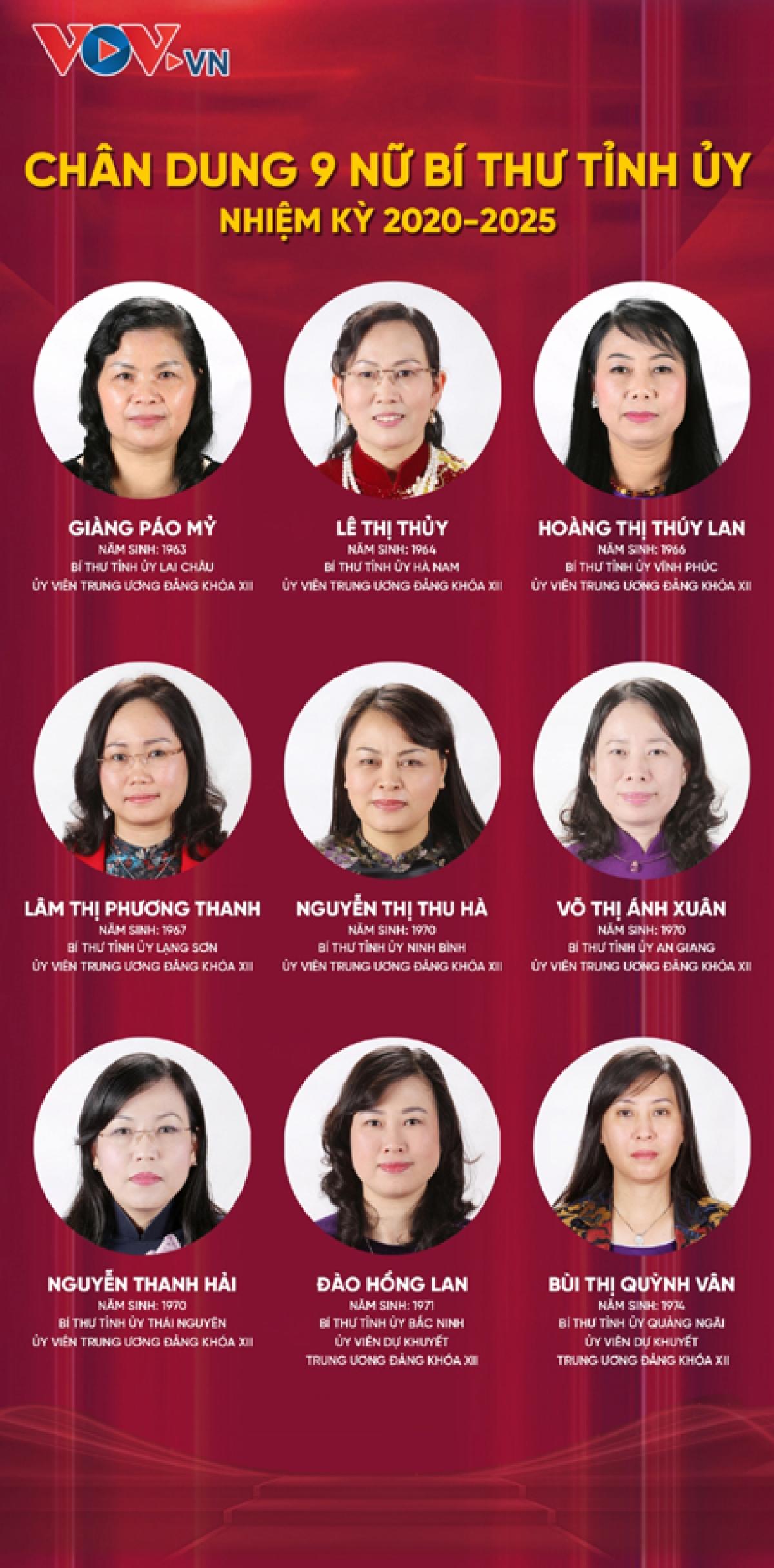 Chân dung 9 nữ Bí thư Tỉnh ủy nhiệm kỳ 2020-2025 (Đồ họa: Quang Huy)