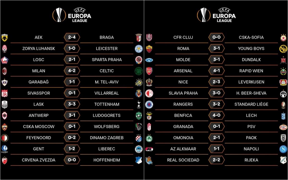 Kết quả lượt trận thứ 5 Europa League 2020/2021.