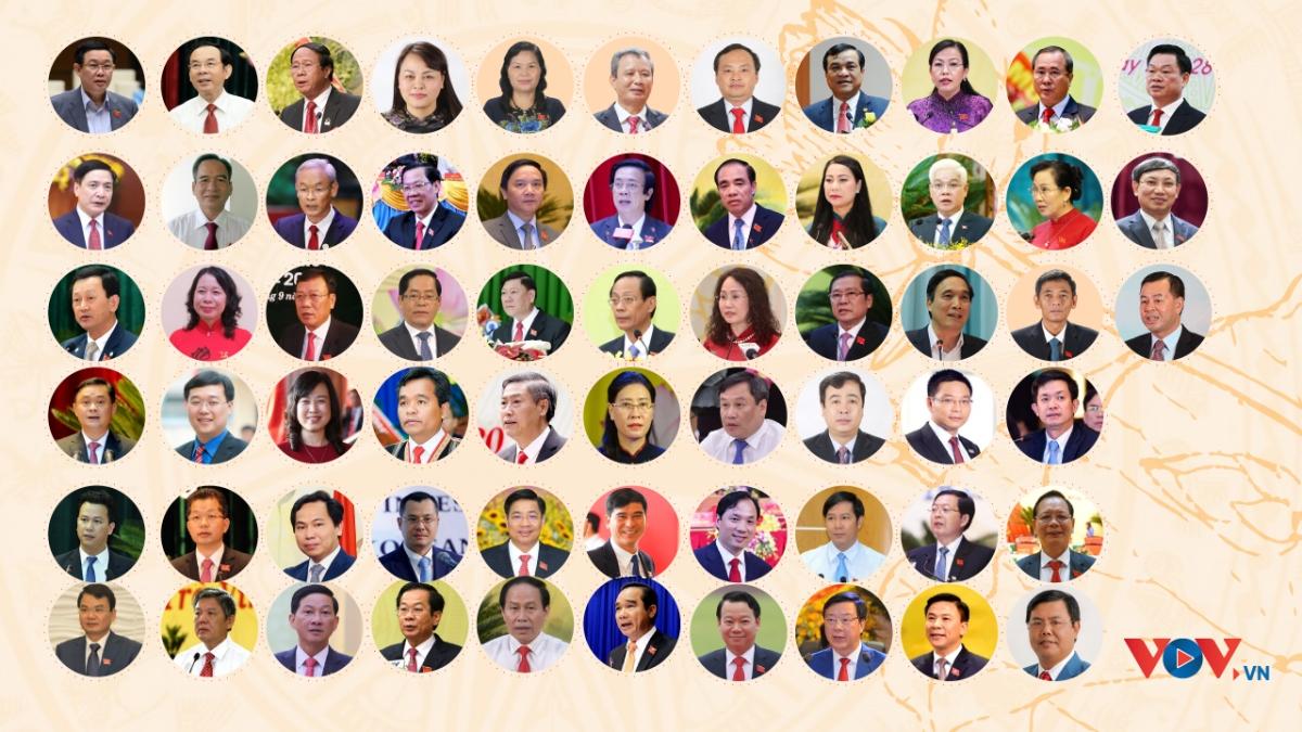63 Bí thư Tỉnh ủy, Thành ủy nhiệm kỳ 2020-2025 (Đồ họa: Thy Uyên)