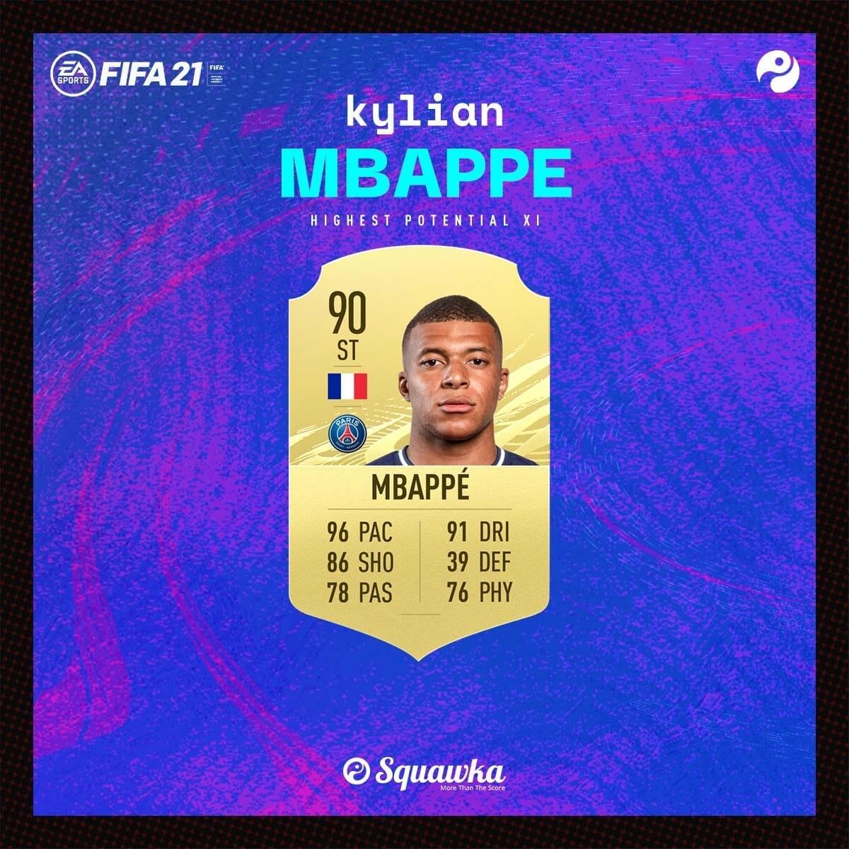 Tiền đạo: Kylian Mbappe - Chỉ số ban đầu: 90 - Tiềm năng phát triển: 95