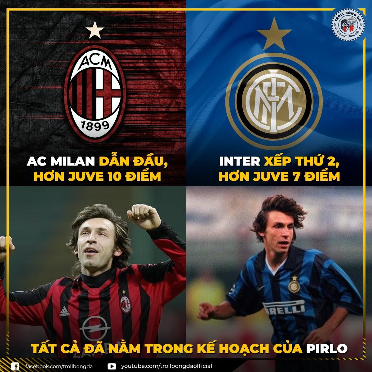 Nguyên nhân Juventus xuống dốc dưới thời HLV Andrea Pirlo. (Ảnh: Troll Bóng Đá)