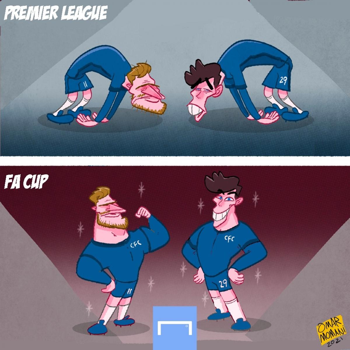 Kai Havertz và Timo Werner ở Premier League và FA Cup.