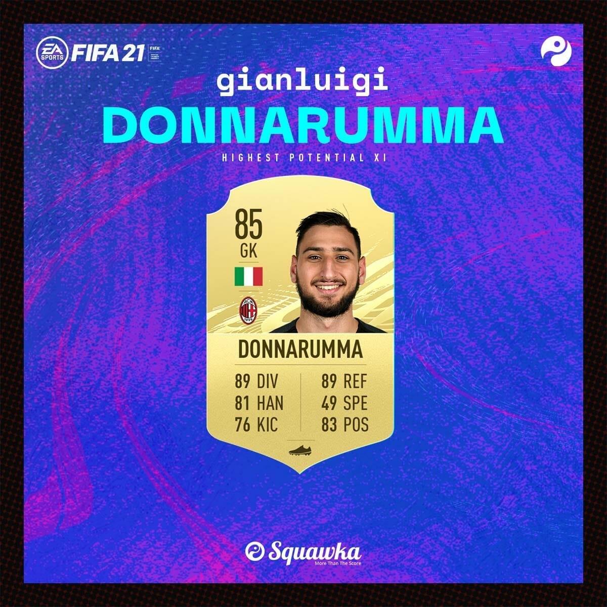 Thủ môn: Gianluigi Donnarumma - Chỉ số ban đầu: 85 - Tiềm năng phát triển: 92