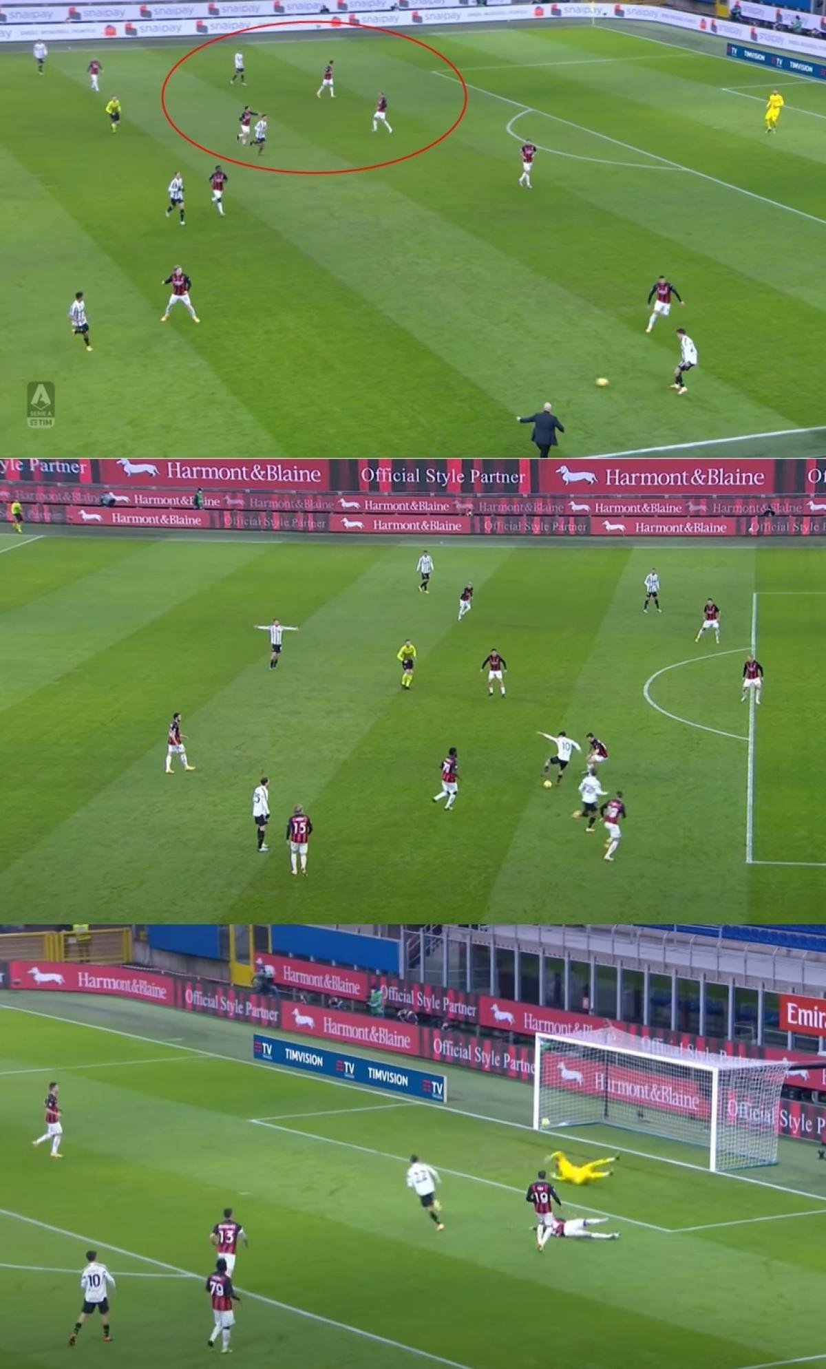 Thời điểm Chiesa nhận bóng và khởi tạo tình huống mở tỷ số của Juventus, hậu vệ phải Dalot và trung vệ Kjaer đều ngoái nhìn Ronaldo. Sự có mặt của siêu sao người Bồ Đào Nha bên cánh trái khiến hàng thủ AC Milan bị kéo dãn, tạo thời cơ để Dybala đánh gót cho Chiesa thoát xuống ghi bàn ở phút 18.