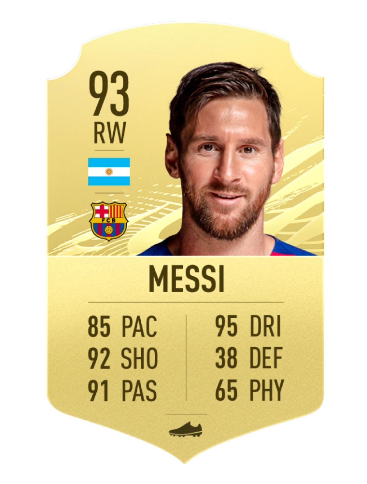 1. Lionel Messi - FC Barcelona | Chỉ số rê bóng 95