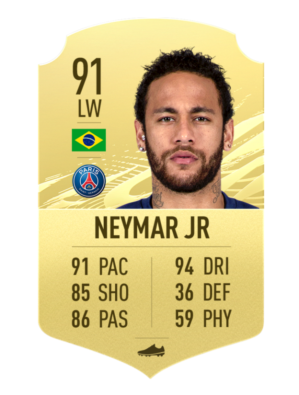 2. Neymar Jr - Paris Saint-Germain | Chỉ số rê bóng 94