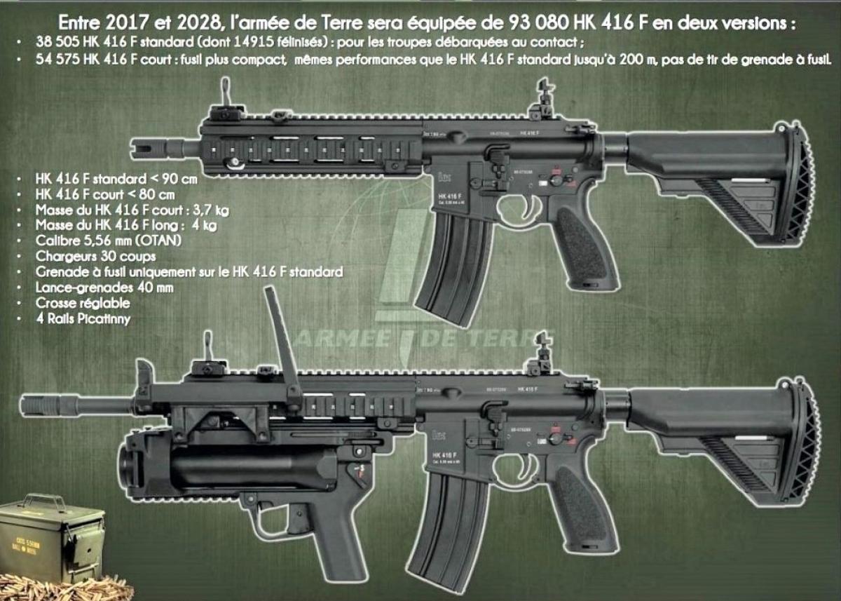 Heckler & Koch HK 416 F - phiên bản dành cho Quân đội Pháp; Nguồn: militaryleak.com