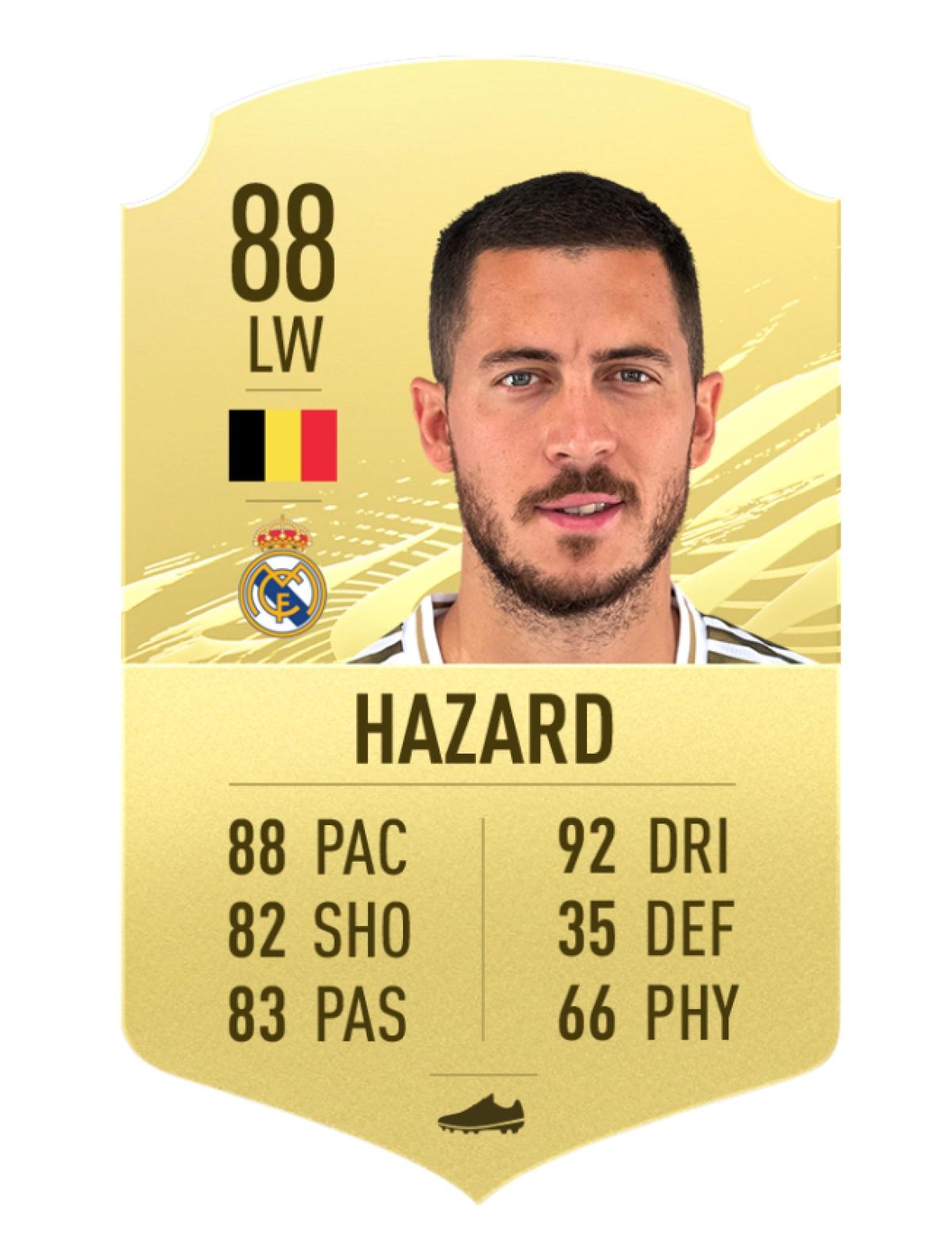 3. Eden Hazard - Real Madrid | Chỉ số rê bóng 92