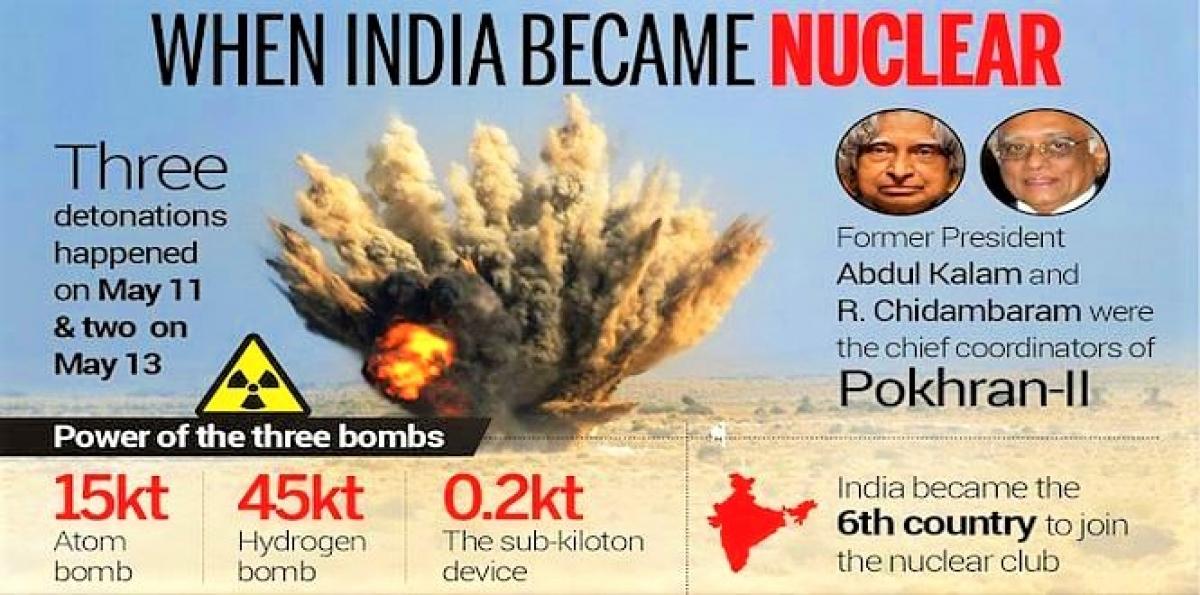 """Ấn Độ đã trở thành thành viên thứ sáu của """"Câu lạc bộ"""" hạt nhân; Nguồn: thebetterindia.com"""