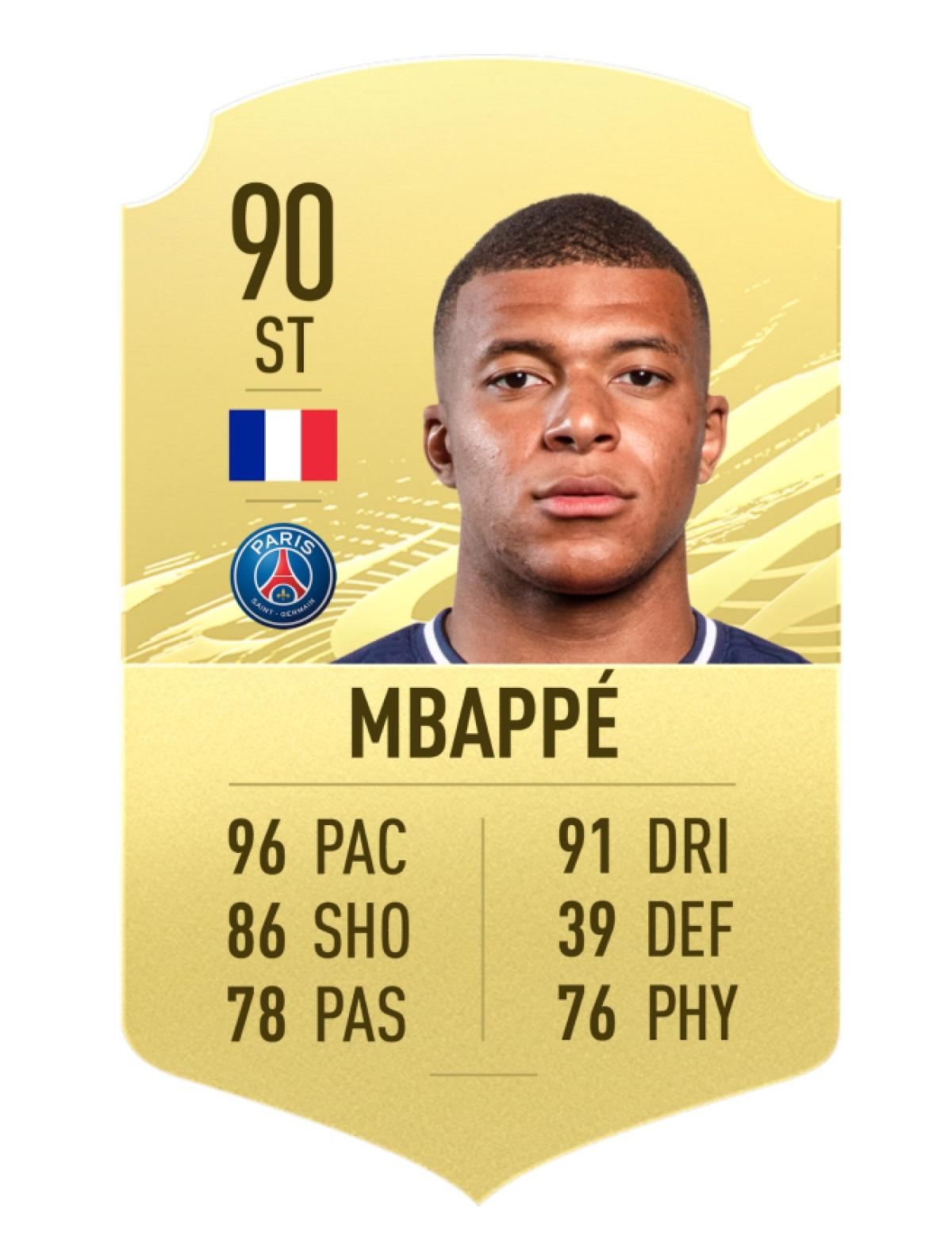 5. Kylian Mbappé - Paris Saint-Germain | Chỉ số rê bóng 91