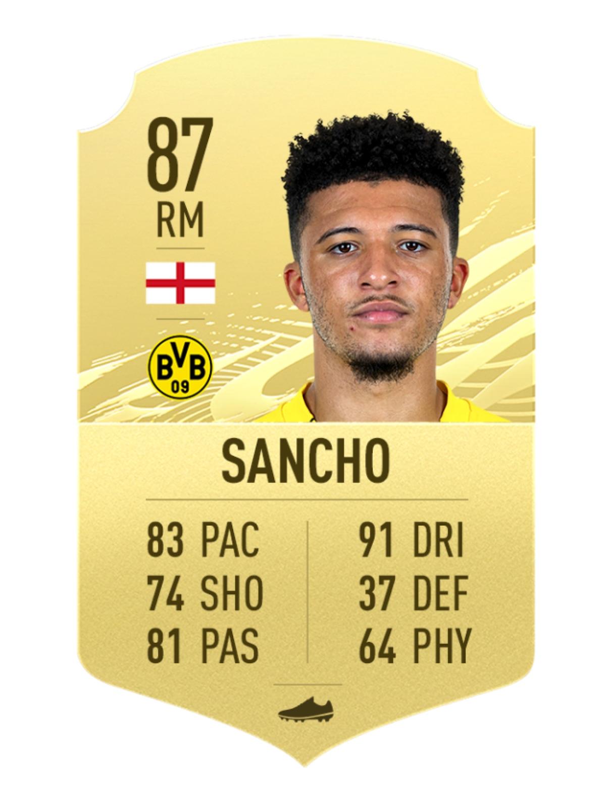 6. Jadon Sancho - Borussia Dortmund | Chỉ số rê bóng 91