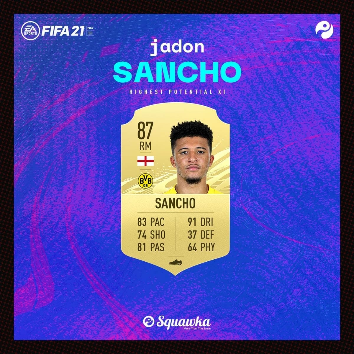 Tiền vệ phải: Jadon Sancho - Chỉ số ban đầu: 87 - Tiềm năng phát triển: 93