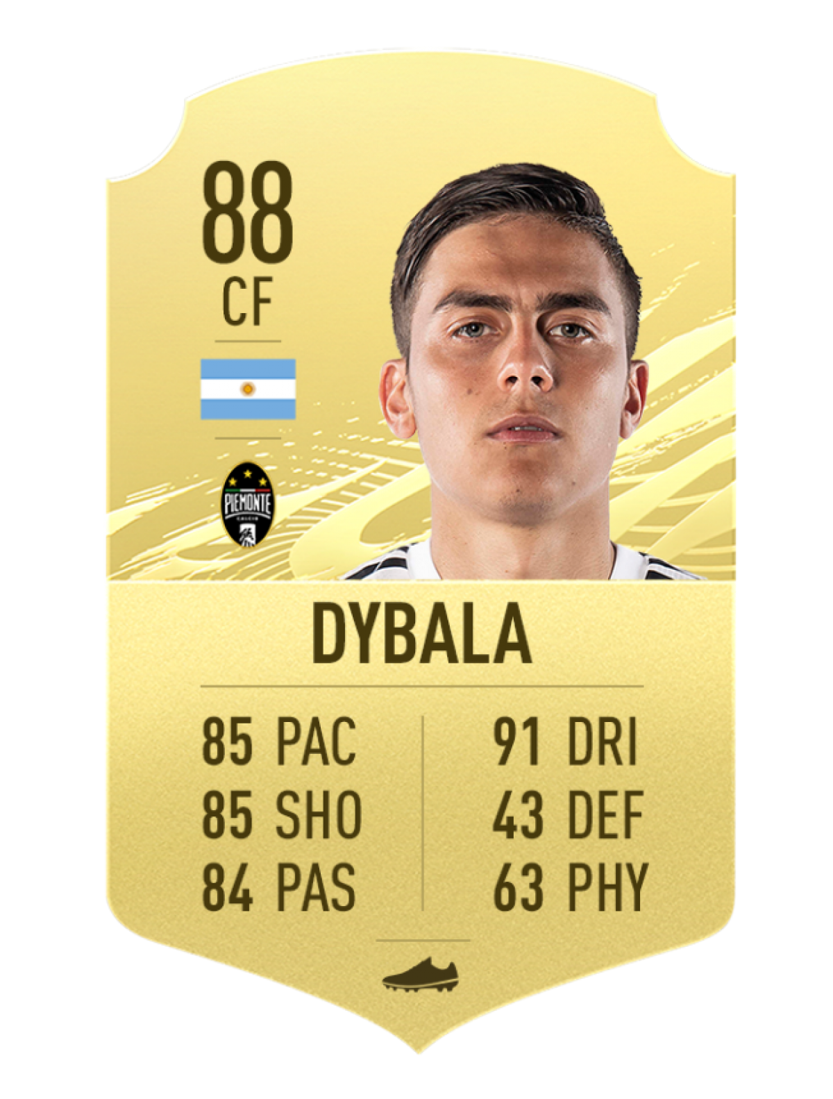 7. Paulo Dybala - Juventus | Chỉ số rê bóng 91