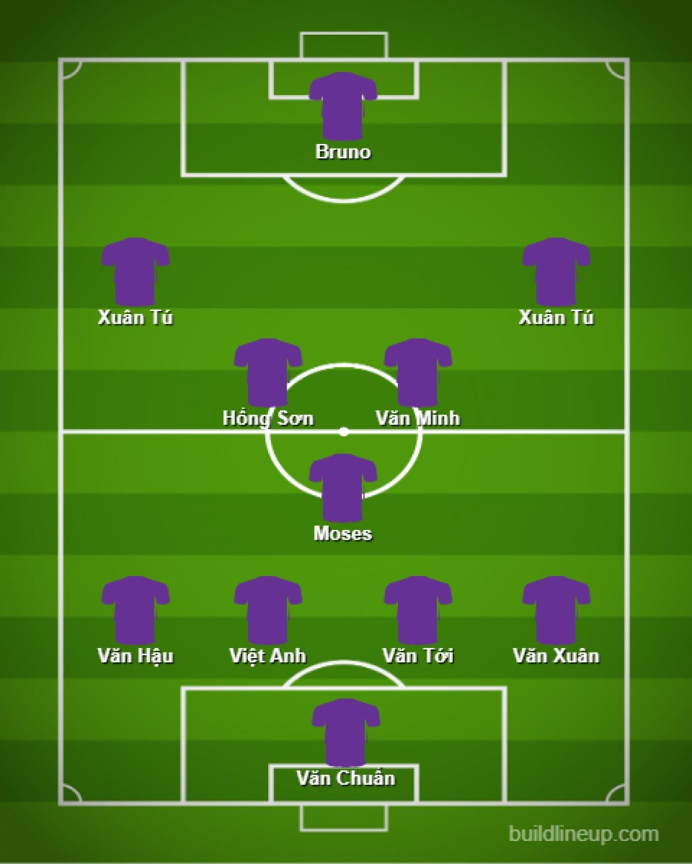 Đội hình U22 đáng gờm của Hà Nội FC khi kết hợp với bộ ba ngoại binh