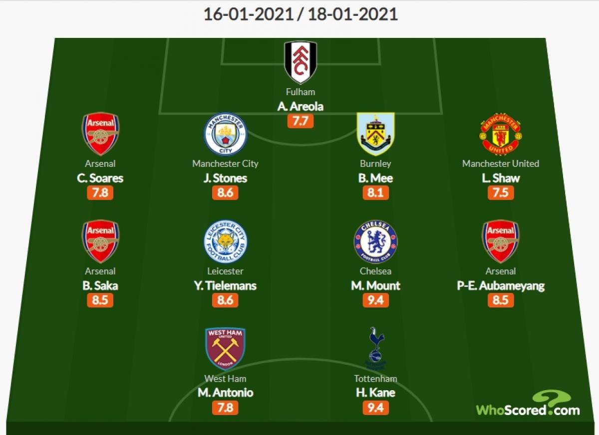 Đội hình hay nhất vòng 19 Premier League do Whoscored bình chọn