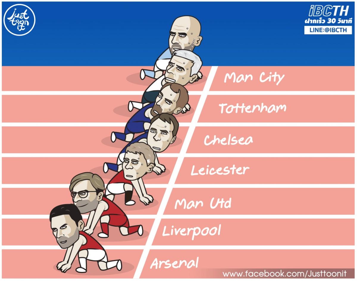 Tình cảnh của Liverpool và Arsenal ở Premier League. (Ảnh: Just Toon It)