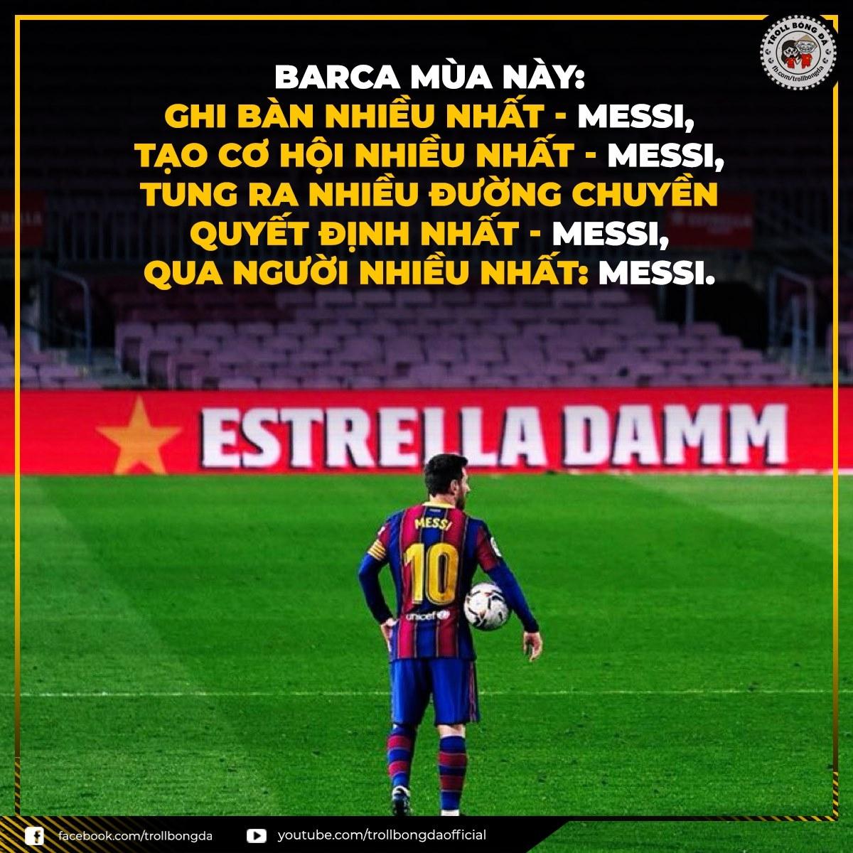 """Lionel Messi còng lưng """"gánh"""" Barca. (Ảnh: Troll Bóng Đá)"""