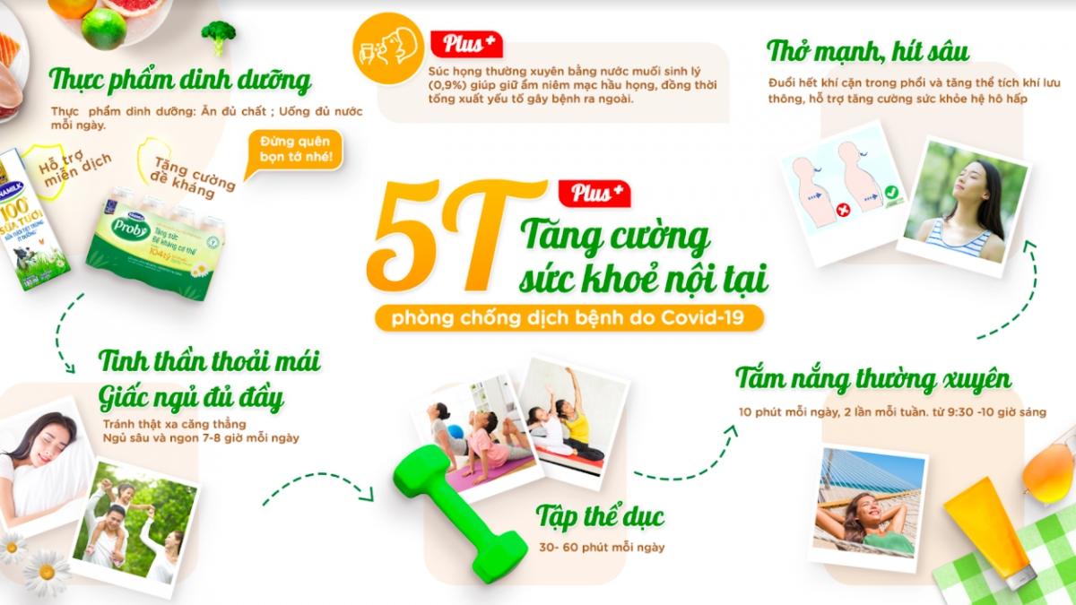 Bí kíp 5T+ dễ nhớ sẽ giúp bạn tăng cường sức khỏe nội tại tốt hơn.