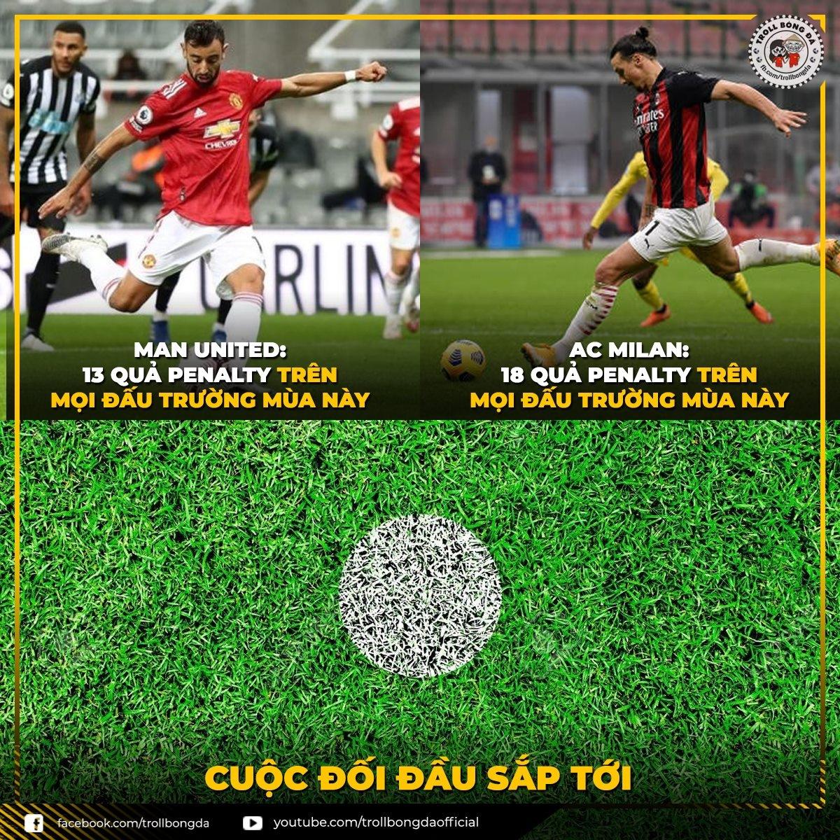 Bruno Fernandes đấu Ibrahimovic trên chấm 11m khi MU gặp AC Milan ở Europa League. (Ảnh: Troll bóng đá).
