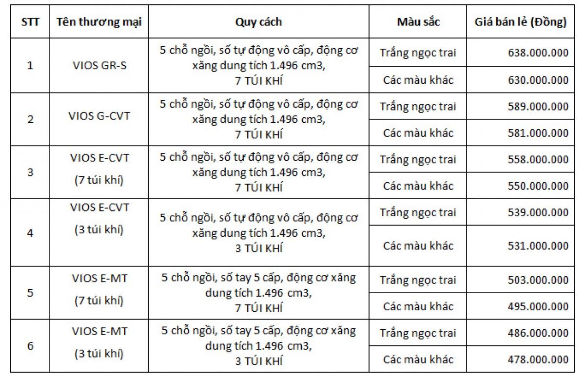 Tùy phiên bản và màu mà Vios có giá từ 478 - 638 triệu đồng.