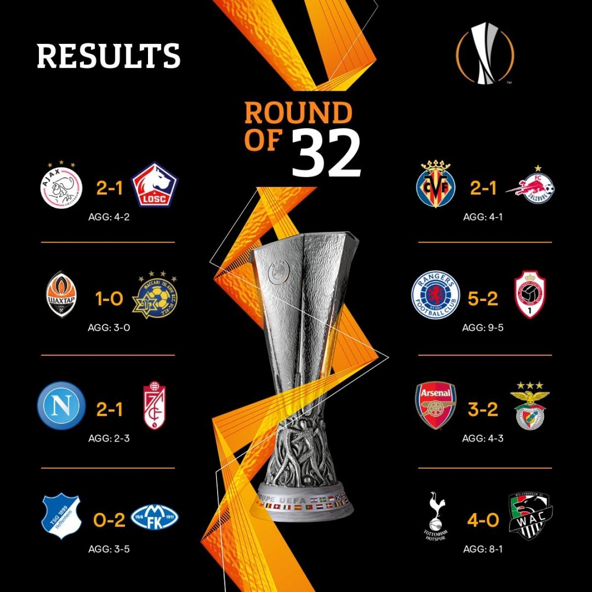Kết quả loạt trận lượt về vòng 32 đội Europa League diễn ra lúc 00h55 ngày 26/2 theo giờ Việt Nam. (Ảnh: UEFA)