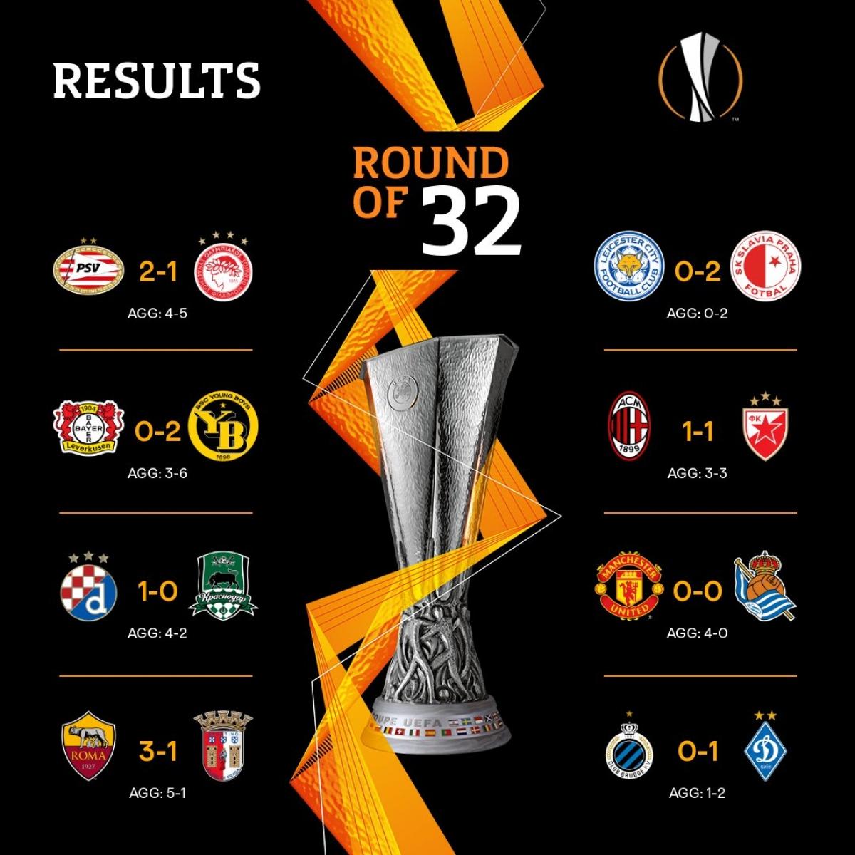 Kết quả loạt trận lượt về vòng 32 đội Europa League diễn ra lúc 03h00 ngày 26/2 theo giờ Việt Nam. (Ảnh: UEFA)
