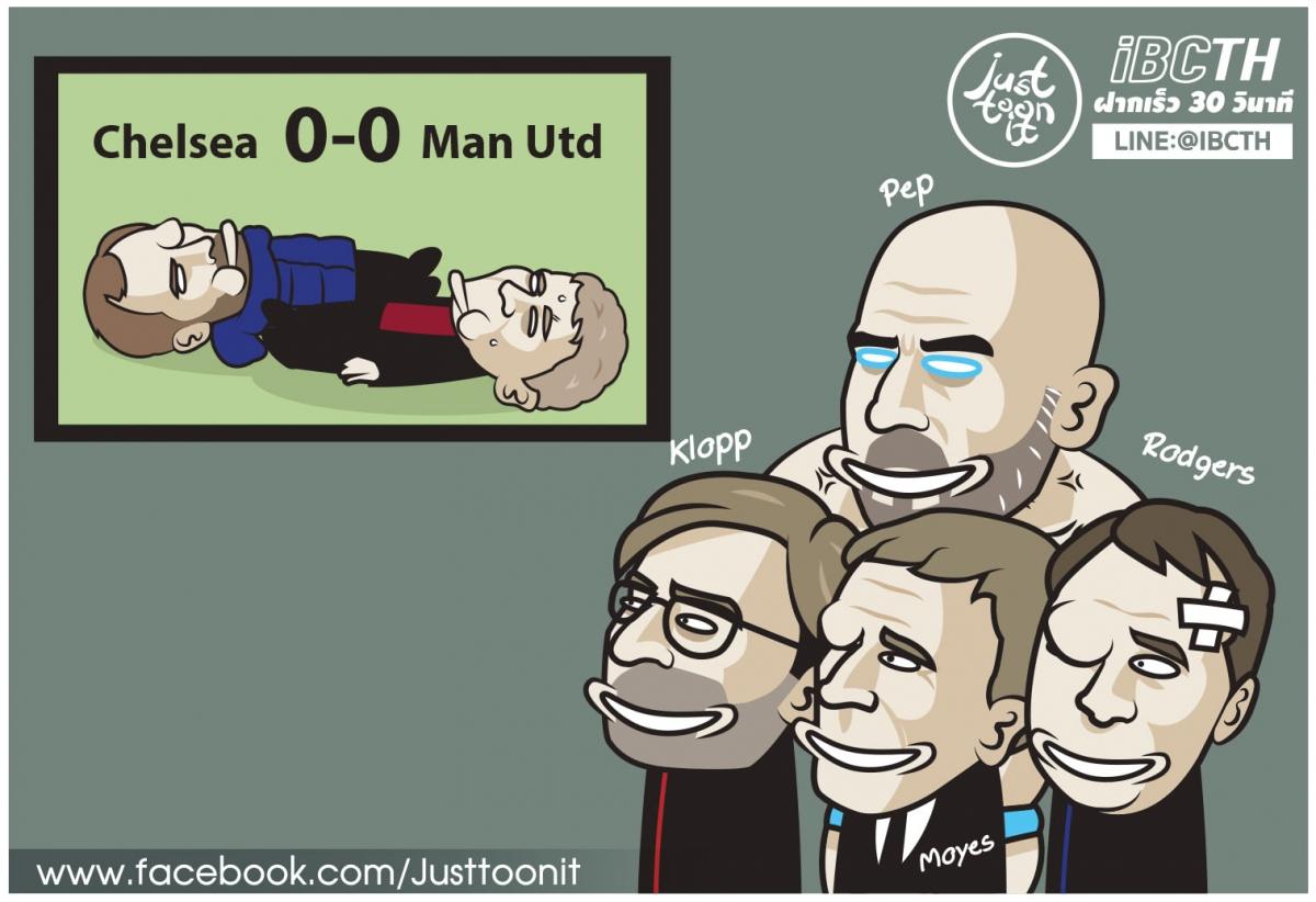 Chelsea và MU bất phân thắng bại. (Ảnh: Just Toon It)