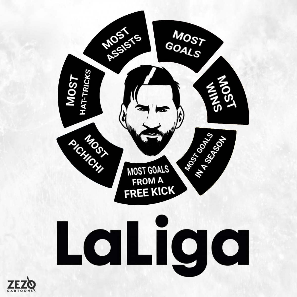Lionel Messi - Kỷ lục gia của La Liga. (Ảnh: Footy Toonz)