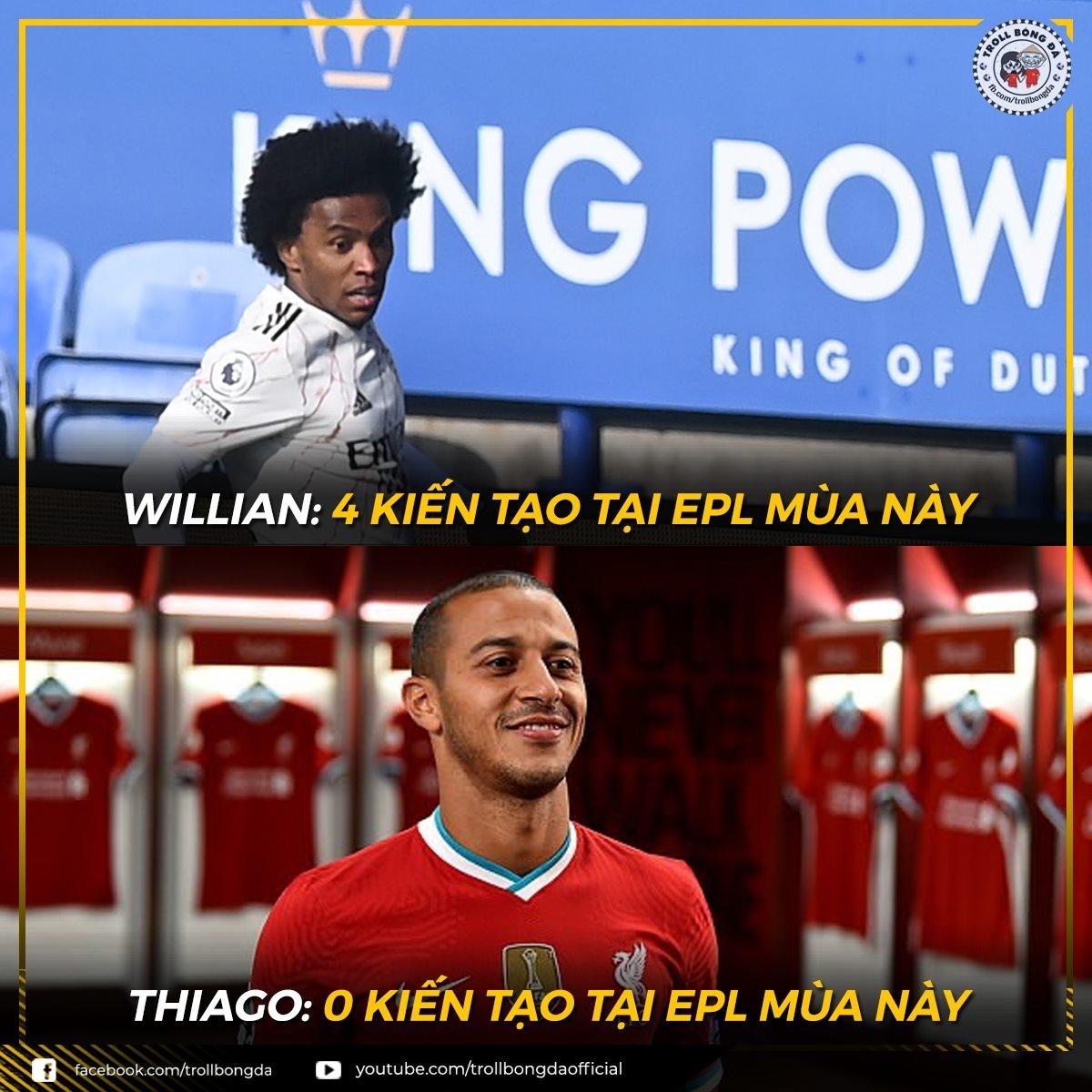 """Willian """"vượt trội"""" Thiago bất chấp nhận nhiều chỉ trích từ đầu mùa giải. (Ảnh: Troll bóng đá)."""