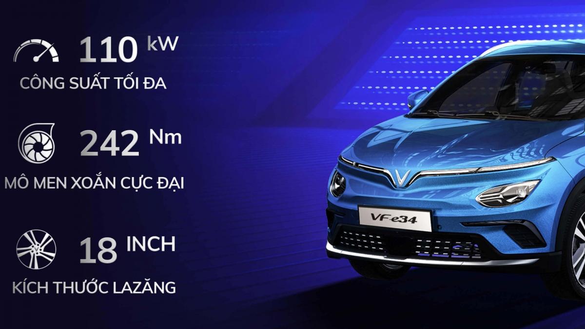 Thông số vượt trội trên ô tô điện VF e34 của VinFast.