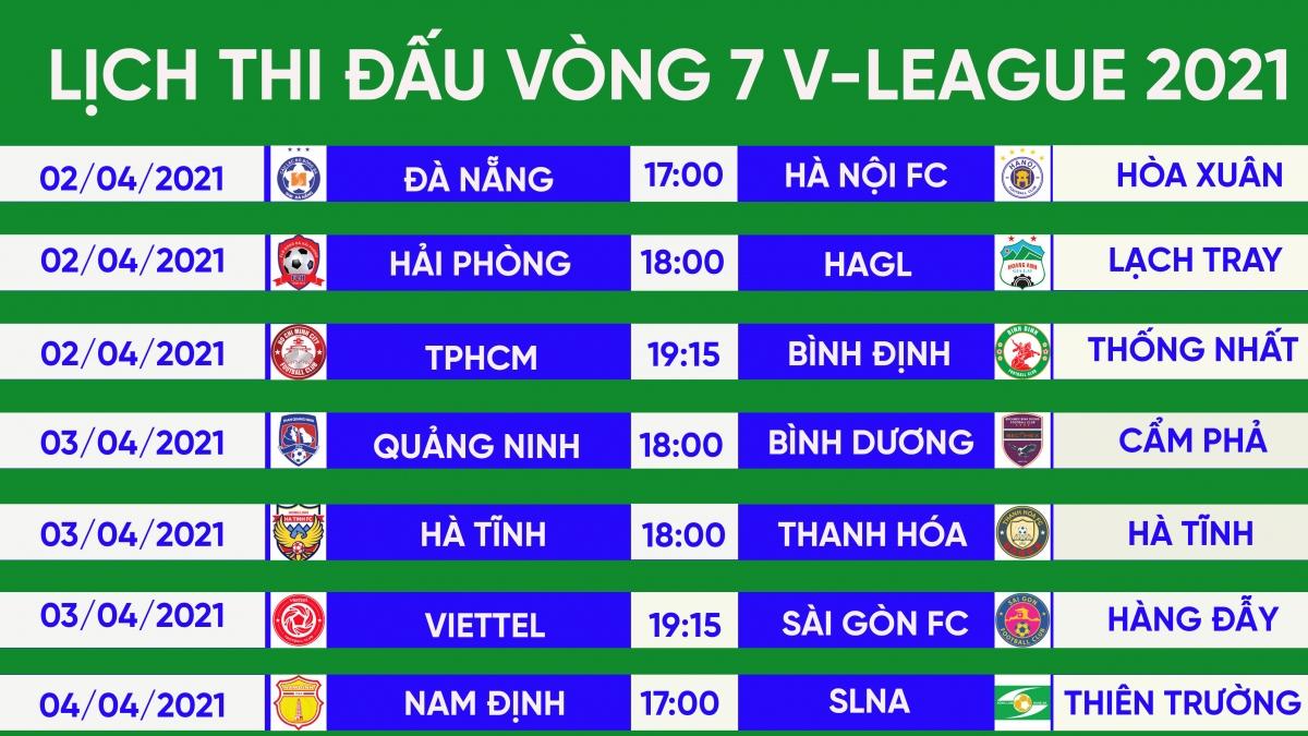 Lịch thi đấu chi tiết vòng 7 V-League 2021. (Ảnh: Dương Thuật).