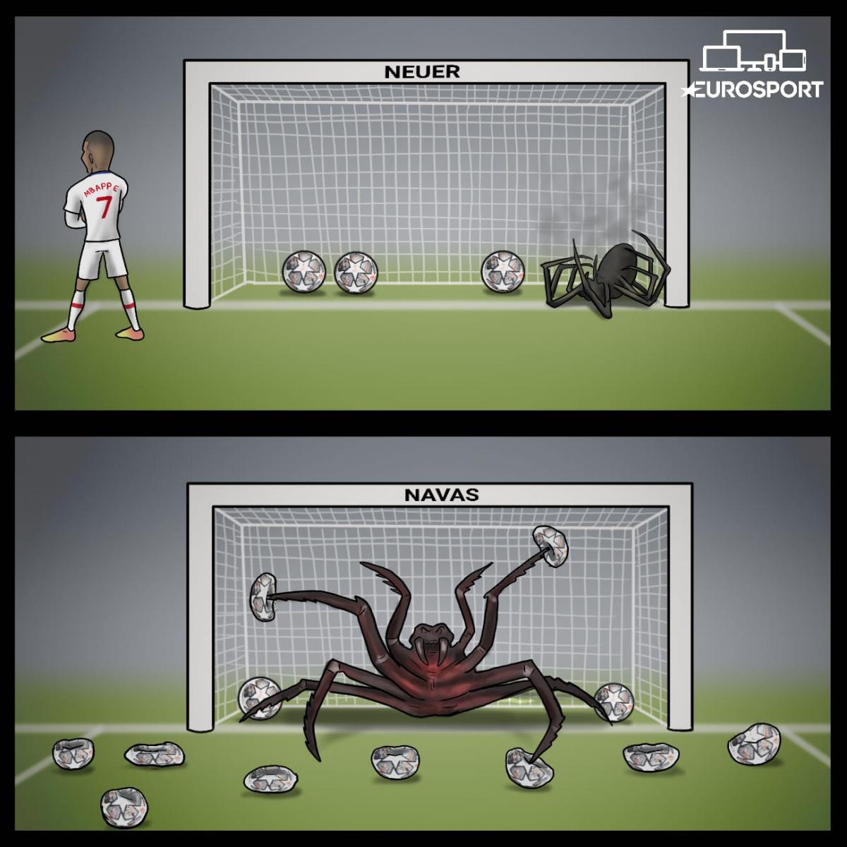Keylor Navas và Manuel Neuer. (Ảnh: ZEZO Cartoons)