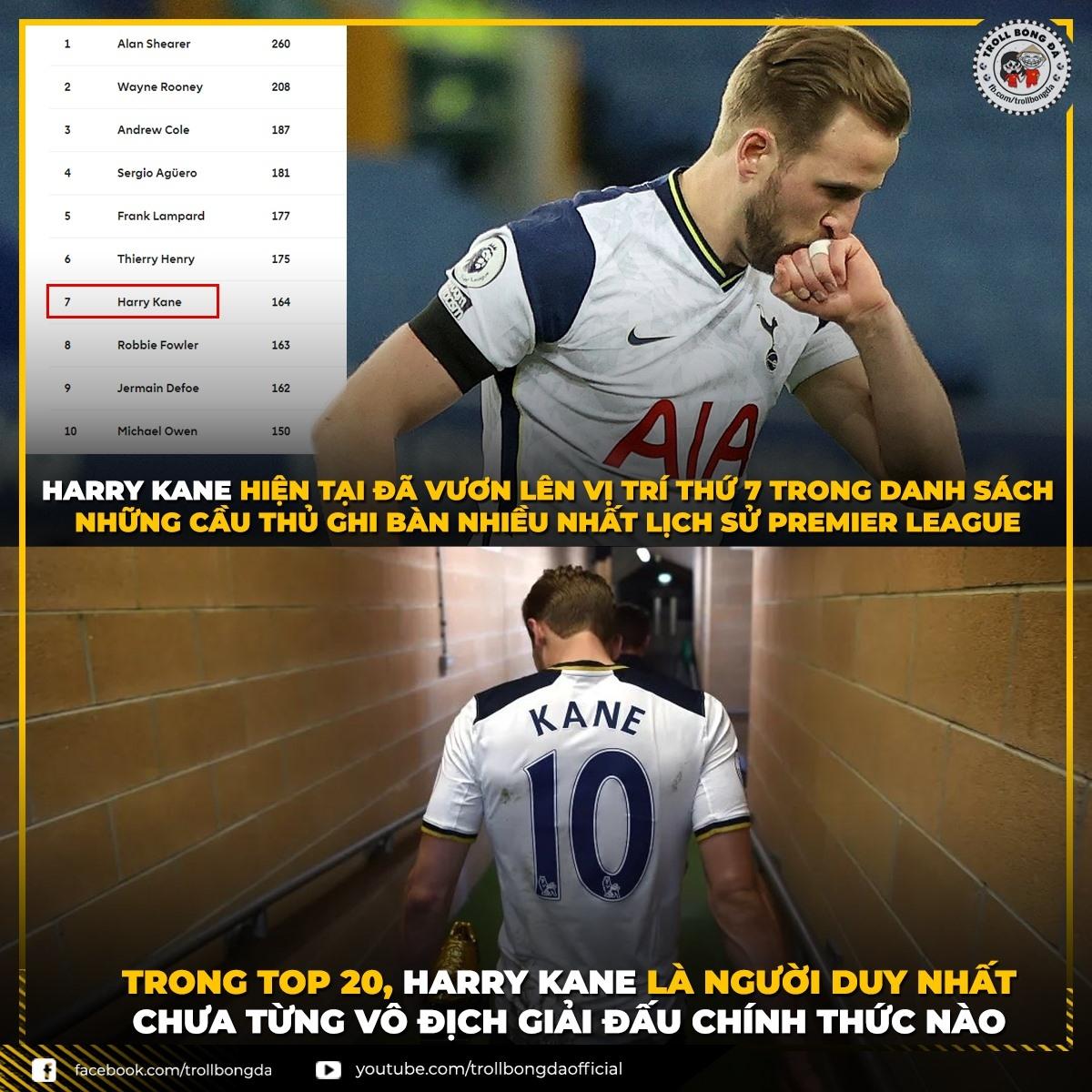 Harry Kane vẫn chưa có danh hiệu nào trong sự nghiệp dù đã lọt top ghi bàn xuất sắc nhất lịch sử Ngoại hạng Anh. (Ảnh: Troll bóng đá).