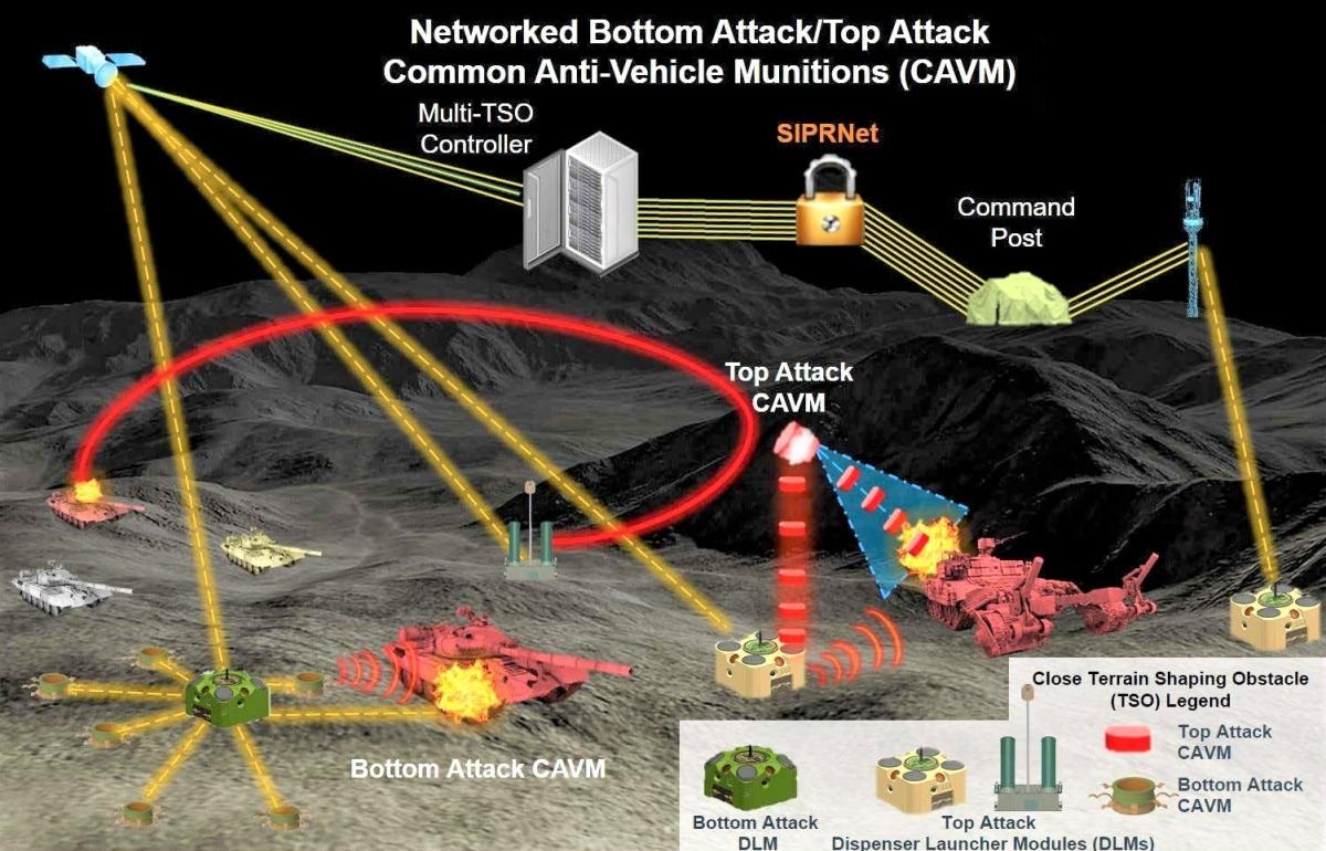 Mìn tấn công đột nóc xe tăng CAVM là một hướng đang được quan tâm; Nguồn: thedrive.com