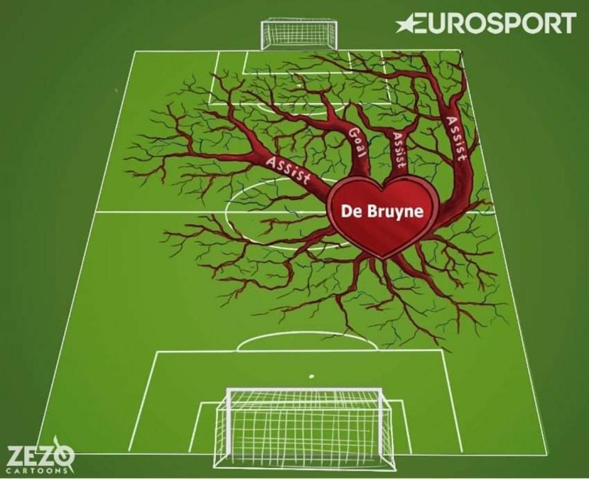 """De Bruyne là """"trái tim"""" của Man City. (Ảnh: Zezo Cartoons)./."""