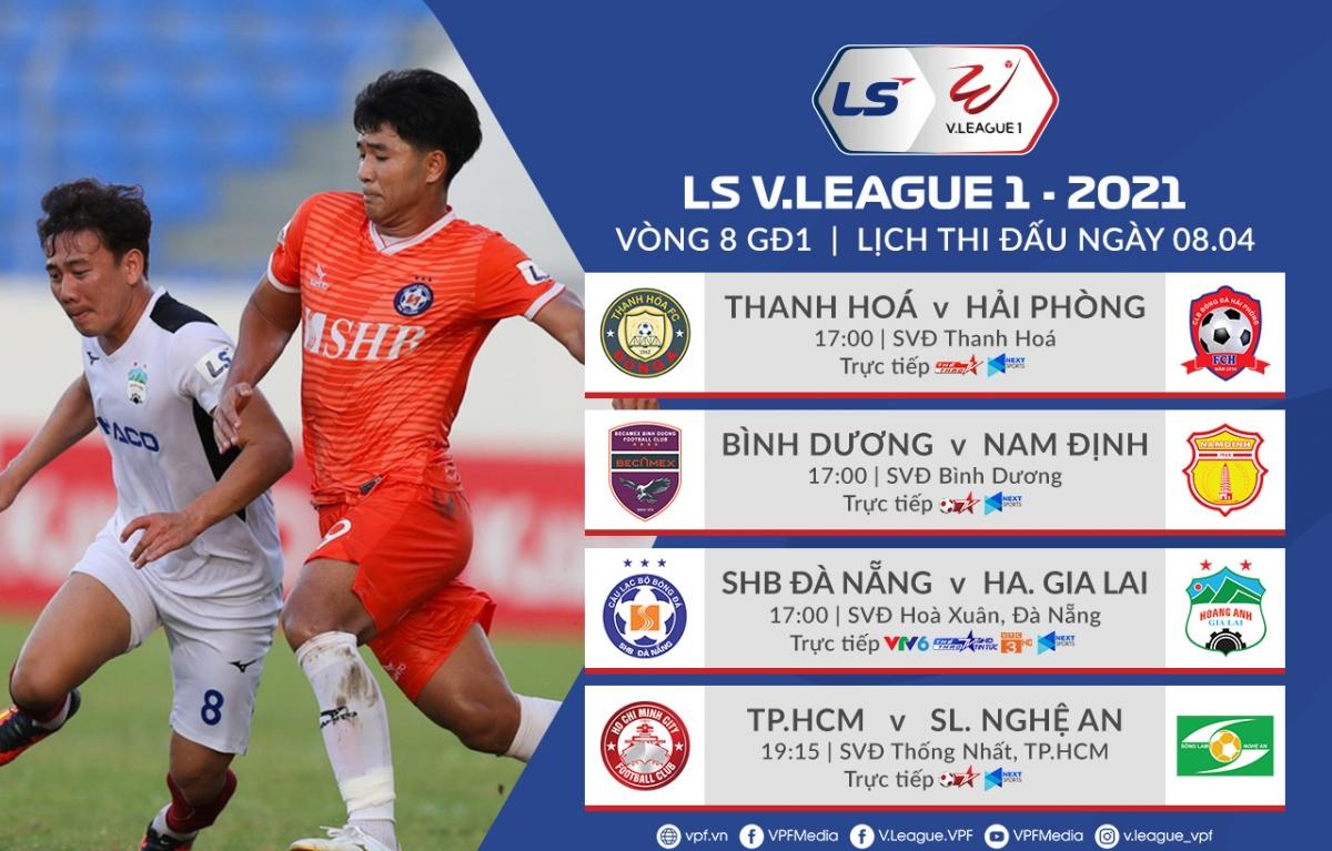 Lịch thi đấu các trận vòng 8 V-League 2021 ngày 8/4. (Ảnh: VPF).