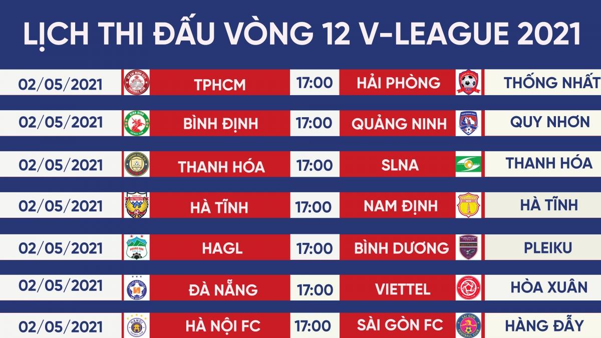 Lịch thi đấu cụ thể vòng 12 V-League 2021. (Ảnh: Dương Thuật).