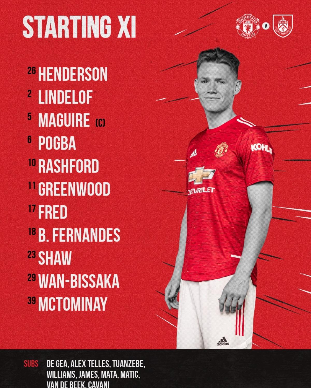 Danh sách đăng ký của MU. (Ảnh: MUFC)