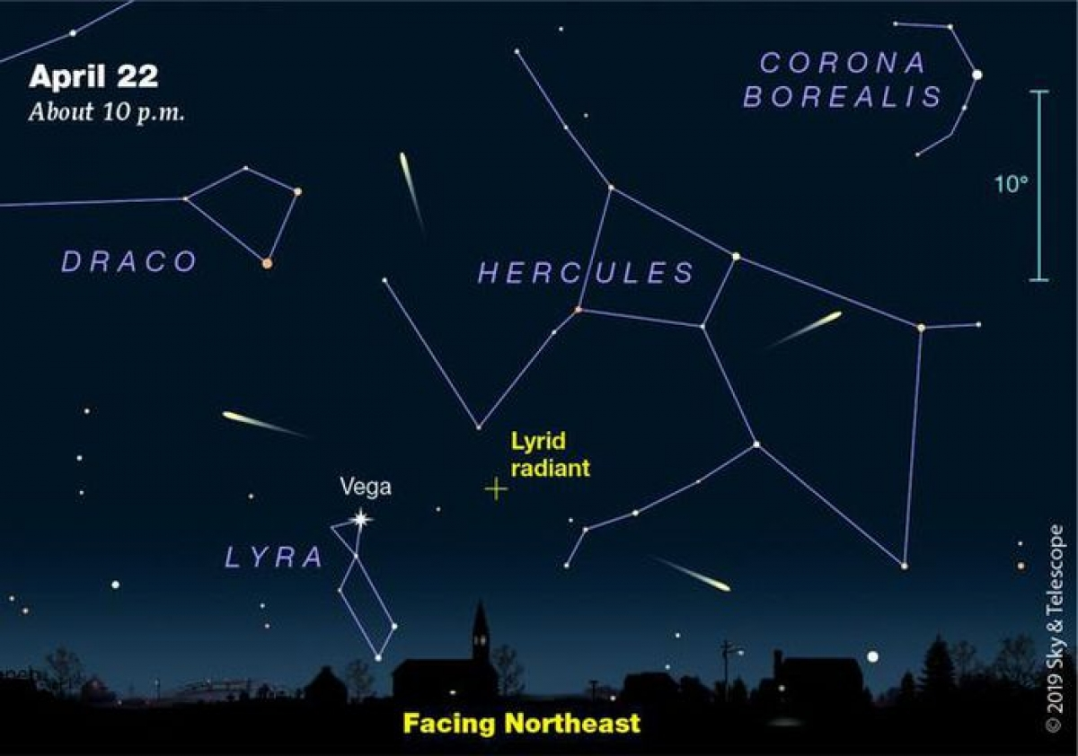 Điểm phát ra mưa sao băng Lyrid (dấu cộng màu vàng) nằm ở khoảng giữa chòm Lyra (Thiên Cầm) và Hercules (Vũ Tiên) - Ảnh: SKY&TELESCOPE.
