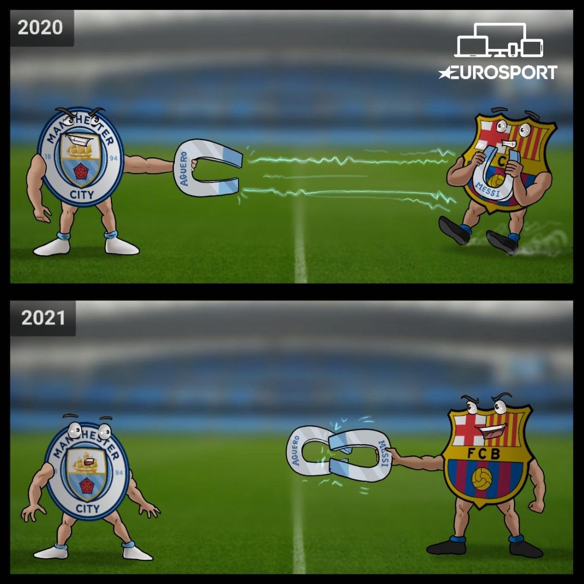 "Messi ""rủ"" Aguero rời Man City sang Barca (Ảnh: Euro Sport)."